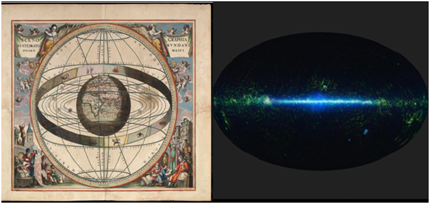 Ancient and Modern Models of the Universe