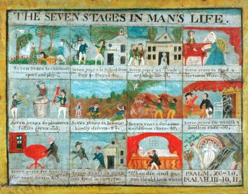 seven stages in man's life