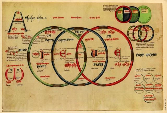 joachim circle trinity